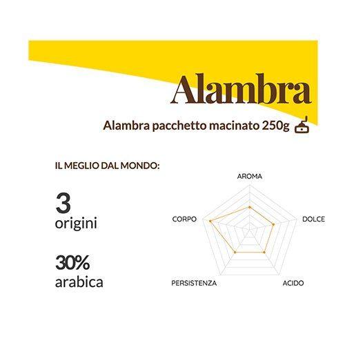 Caffè Passalacqua - Alambra