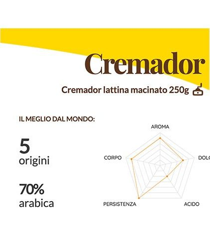 Caffè Passalacqua - Cremador lattina