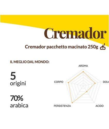 Caffè Passalacqua - Cremador