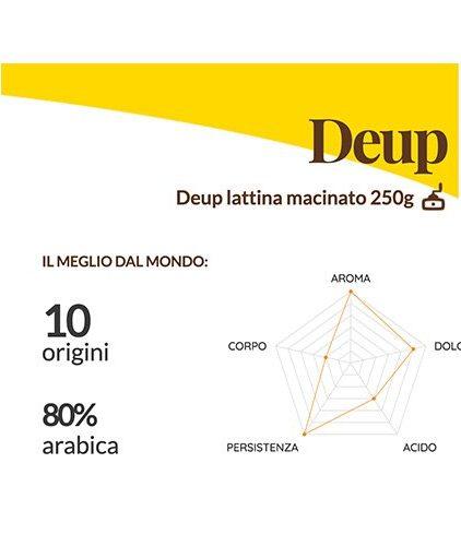 Caffè Passalacqua - Deup lattina