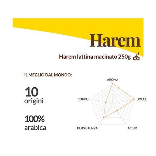 Descrizione Caffè Passalacqua - Harem lattina