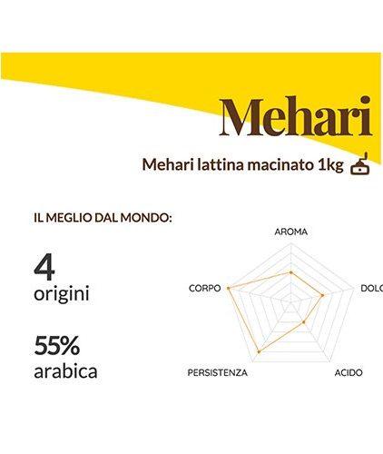 Caffè Passalacqua - Mehari lattina