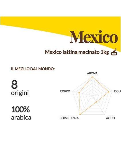 Caffè Passalacqua - Mexico lattina