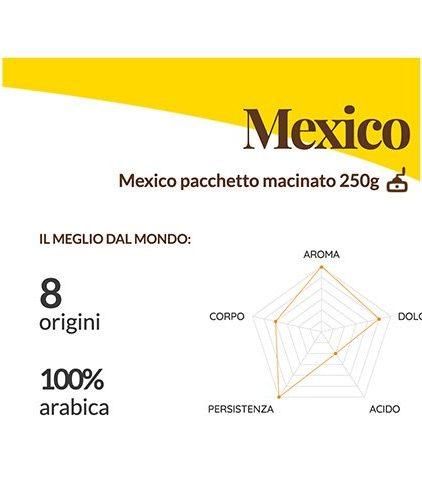 Caffè Passalacqua - Mexico