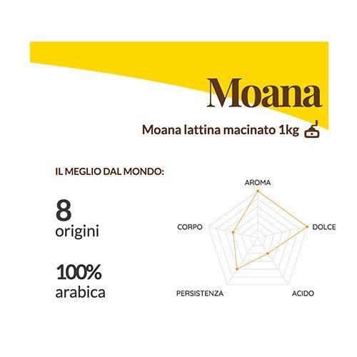 Qualità Caffè Passalacqua - Moana lattina
